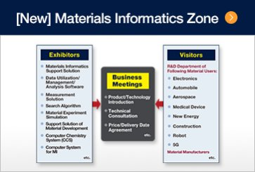 [New] Materials Informatics Zone